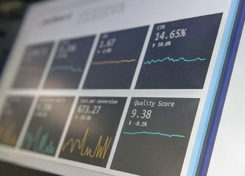 Basic Website KPIs